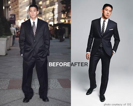 Finding The Perfect Suit - Kinowear