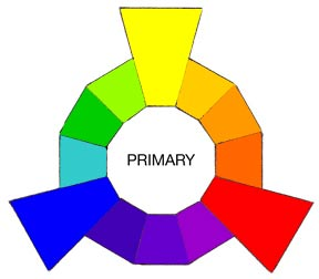 color-wheel-primary